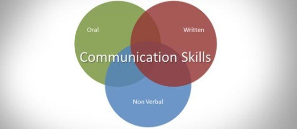 Skills In The Workplace