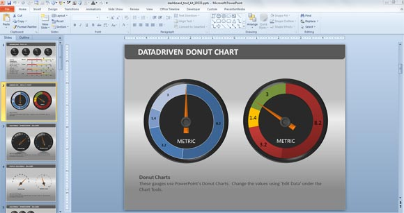 powerpoint dashboard toolkit, Powerpoint templates