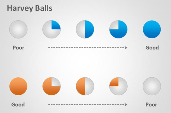 free harvey balls powerpoint template