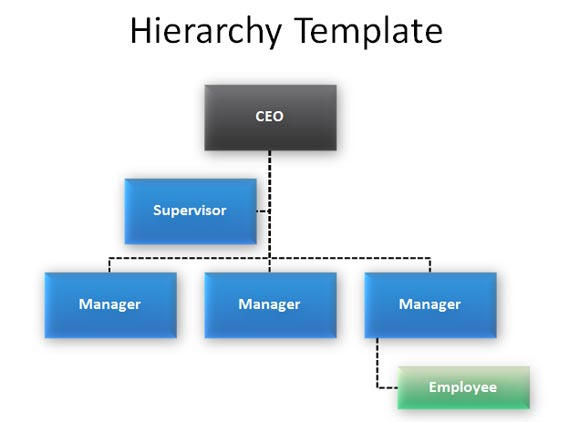 Customized hierarchy diagram for powerpoint presentations ccuart