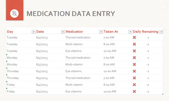 Free Medication Schedule Template for Excel 2013