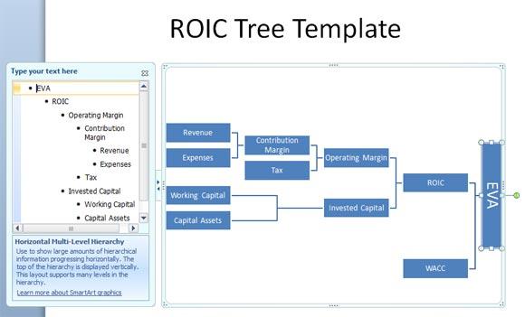eva template roic tree business