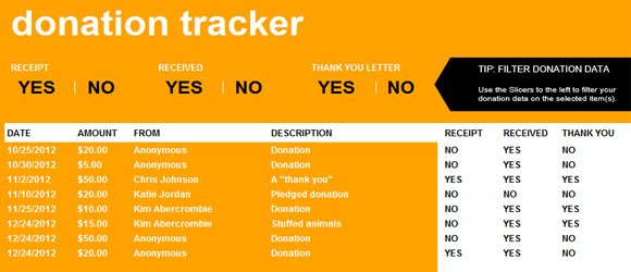 Donation Tracker Template For Excel 2013