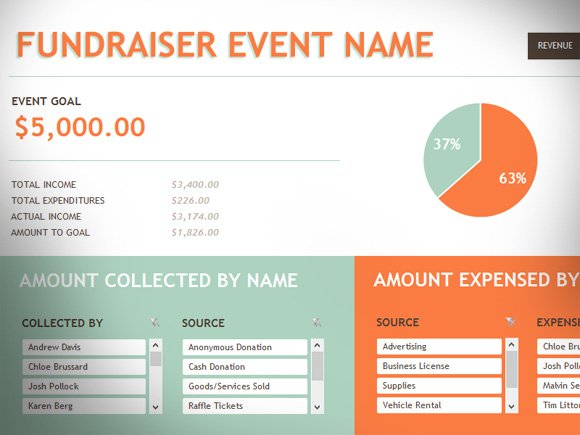 Free Fundraising Tracking Template for Excel