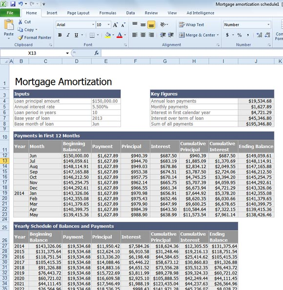 Mortgage Loan Amortization With An Excel Template