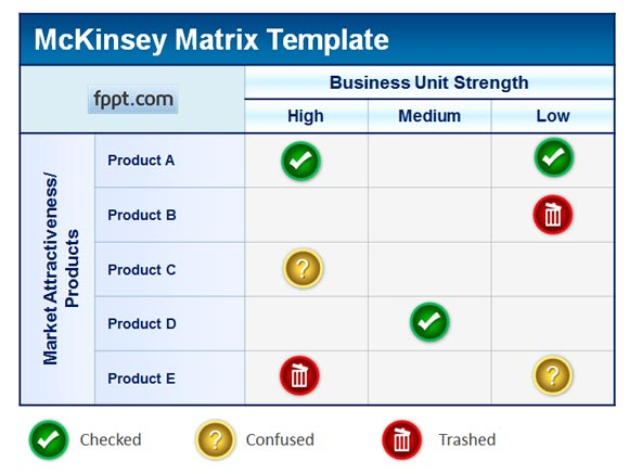 Mckinsey Matrix template for assets management