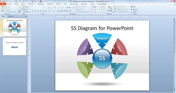 5s organization in powerpoint presentations toneelgroepblik