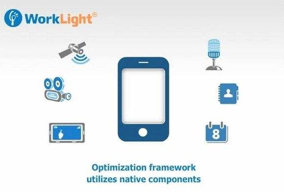 Why Use Worklight