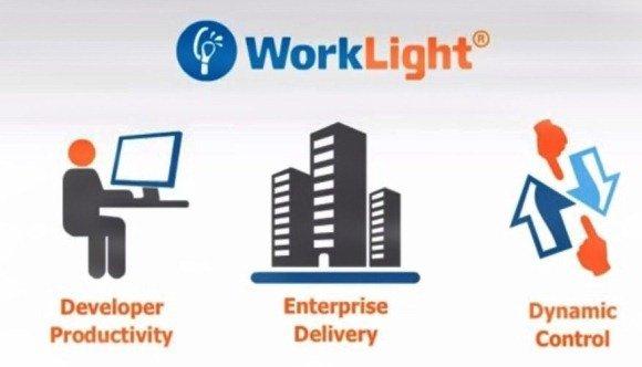 WorkLight Overview