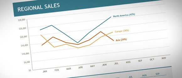 regional sales template for excel 2013