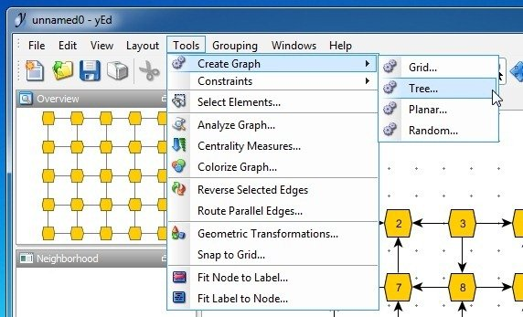 Easily create diagrams and switch their layout in a click with yed create diagram ccuart