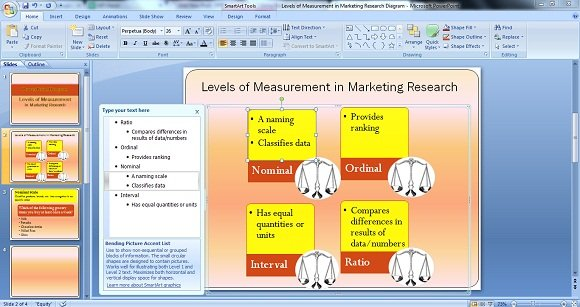 PowerPoint Diagram For Levels Of Measurement In Marketing