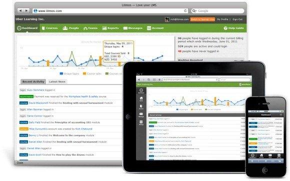 Litmos the most user friendly online learning management system litmos learning management system toneelgroepblik Choice Image