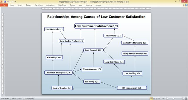 Free business relationship diagram for powerpoint relationship diagram powerpoint ccuart Choice Image