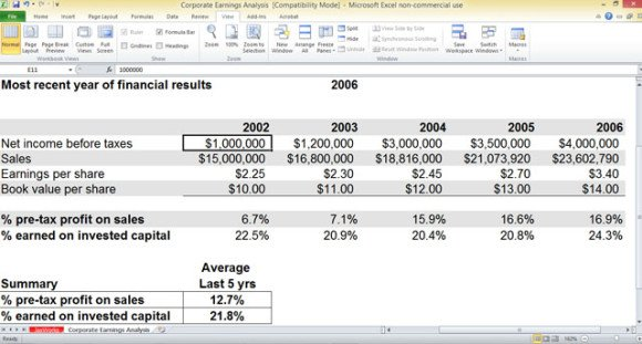 Wonderful Free Corporate Earnings Analysis Template For Excel 1