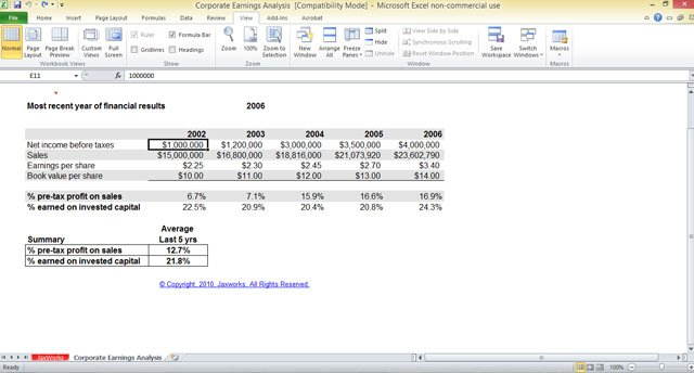 Free Corporate Earnings Analysis Template For Excel