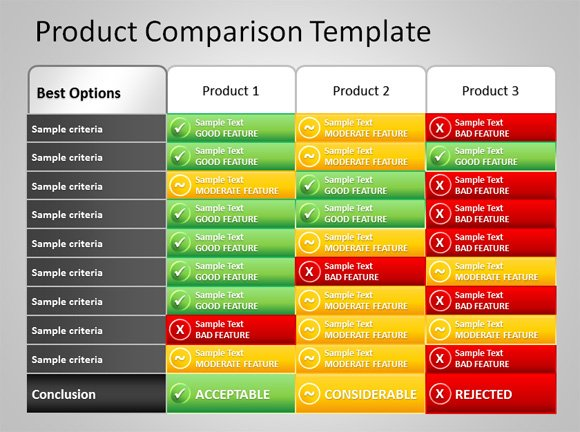 Comparison Table Or Matrix In PowerPoint 2010  Product List Template
