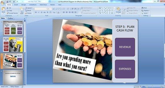 EFFECTIVE BUSINESS PLAN3