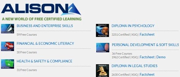 Free Online Courses, Workplace Skills
