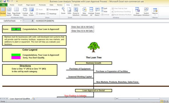 Business Loan Analysis Template Loan Tree With Loan Approval Process
