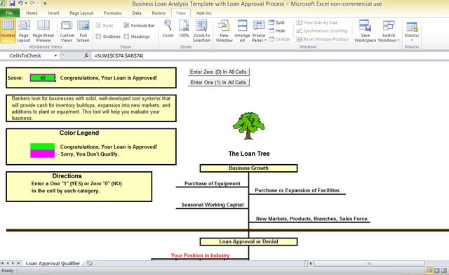 Business loan analysis template loan tree with loan approval process flashek Gallery
