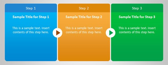 Change the Text Case in PowerPoint 2010