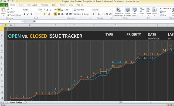 Project Issue Tracker Template For Excel - Best project tracker excel template