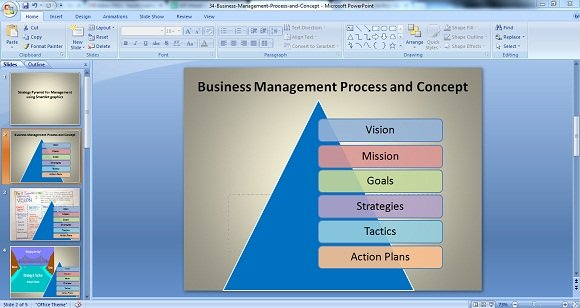 business management ppt presentation