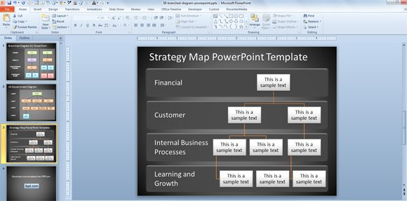 Strategy Map Powerpoint Templateg Fppt