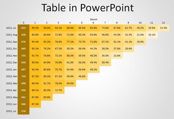 Table html powerpointg fppt maxwellsz