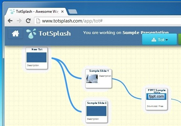 TotSplash Awesome Way to Organize and Present Ideas
