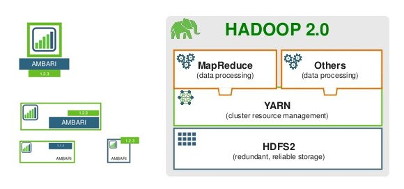 Open Source Hadoop Architecture PowerPoint Template