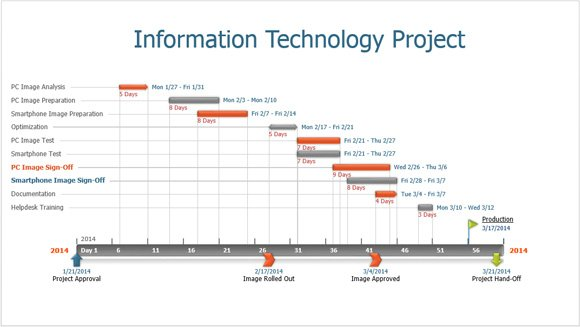 How office timeline makes it slides for powerpoint for Creating a project plan template