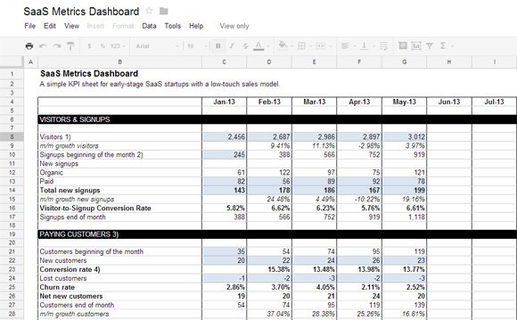 Template With KPI Dashboard SaaS Startups - Business plan template excel free download