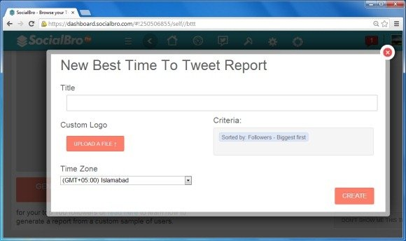 Best Time to Tweet Report