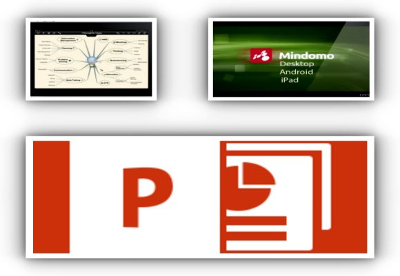 Conduct Effective Meetings With Mindmaps And PowerPoint