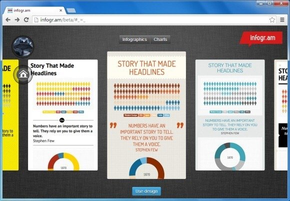 Create Interactive Infographics With Infogr.am
