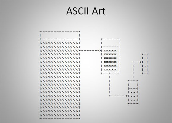 How to make a text diagram using ascii flow tool if you decide to paste your ascii art in a powerpoint slide then remember to choose a monospaced font like the courier new also known as programming font ccuart Choice Image