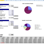 break even analysis graph template