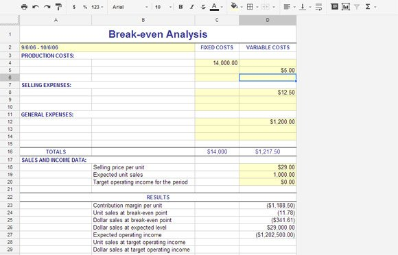 break even analysis using free templates