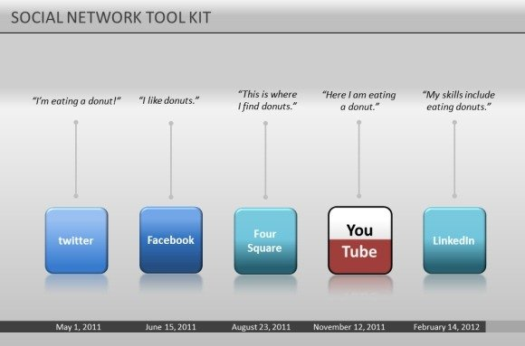 Animated social network powerpoint template for presentations created animated social media themed timelines toneelgroepblik Images