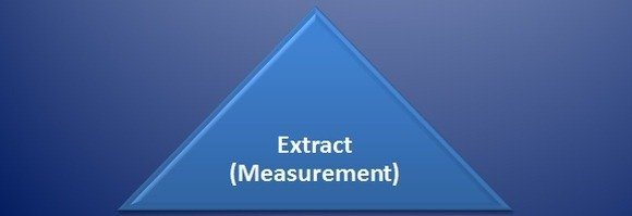 Extract Symbol
