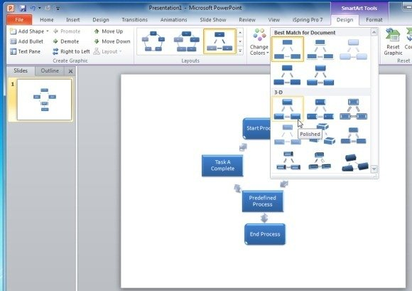 Creating A Process Flow Chart In Word Wiring Diagram