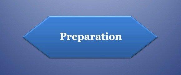 Preparation Symbol in Flowchart