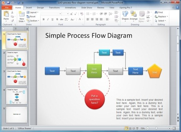 Process Flow Diagram For PowerPoint  Procedure Flow Chart Template