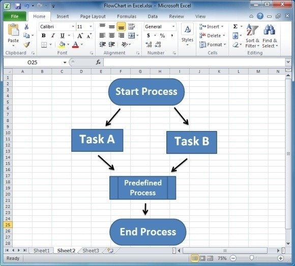 how to make a flowchart in excel Excel Data Mapping Template flowchart created in excel using shapes
