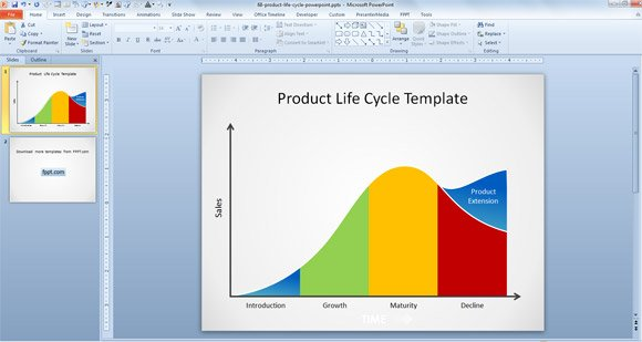 Free product life cycle powerpoint template toneelgroepblik