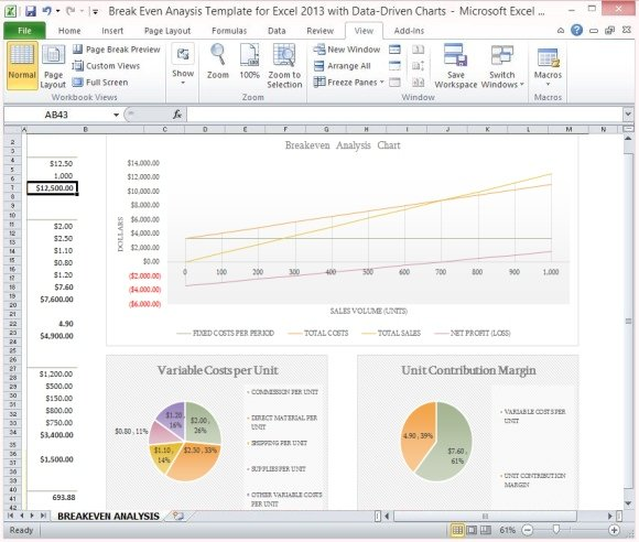 Break Even Analysis Template For Excel 2013
