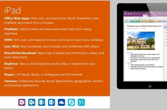Office Mobile For iPad
