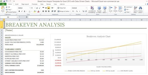 Break Even Analysis Template For Excel 2013 With